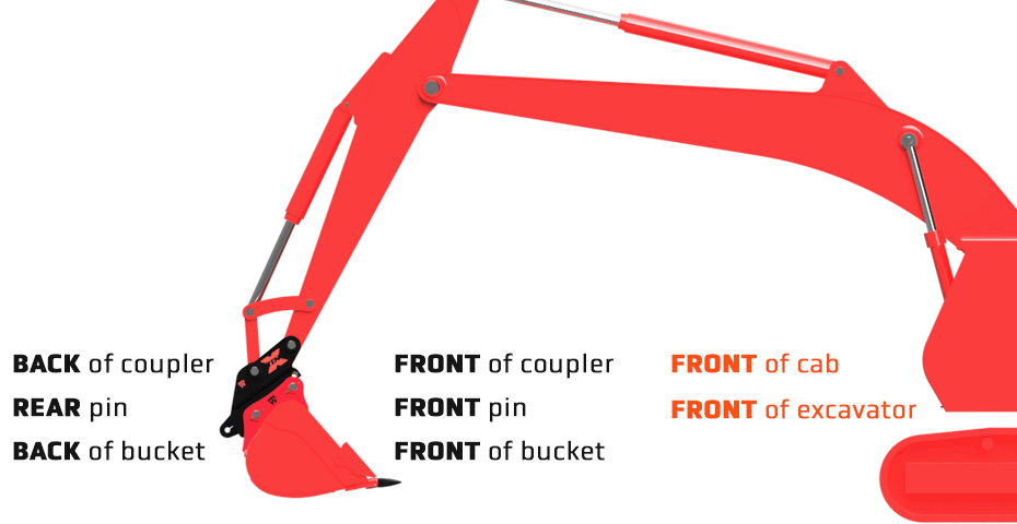 The front and back of a coupler
