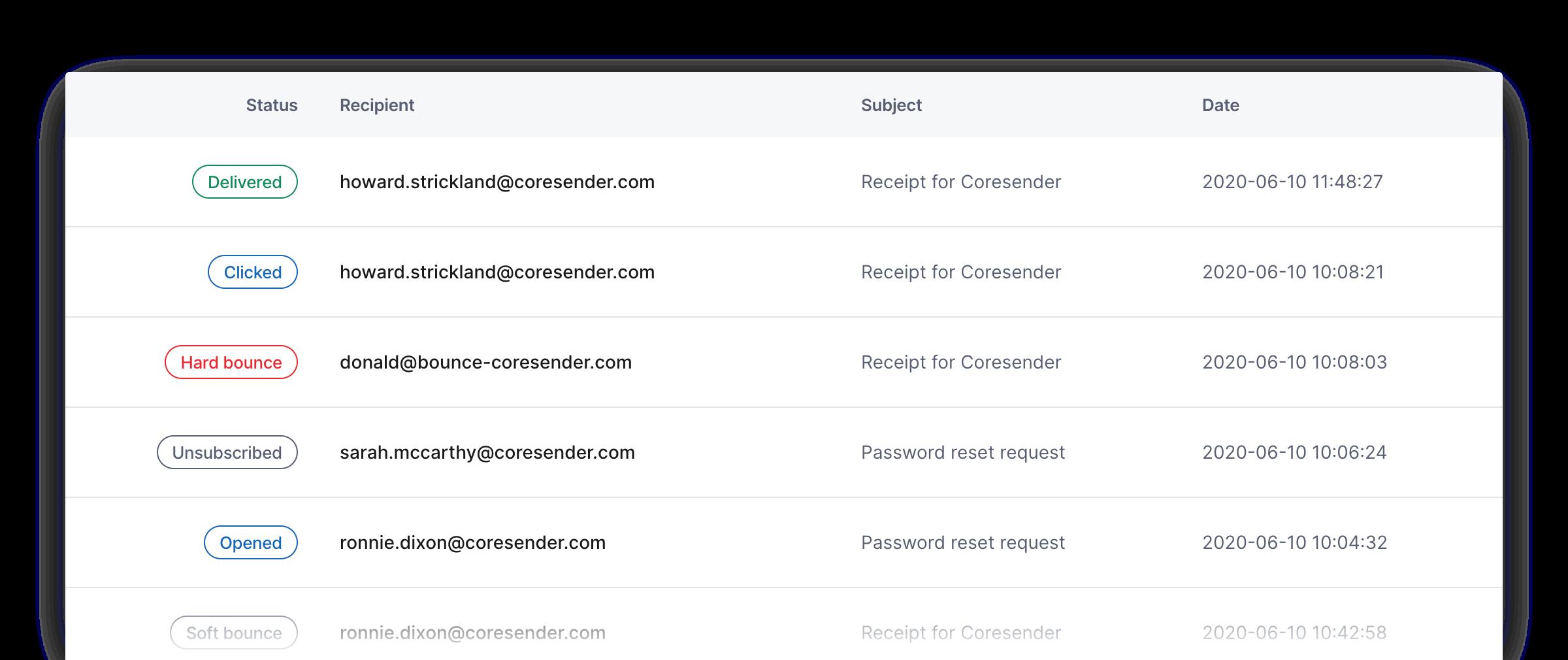 A screenshot of the activity list.