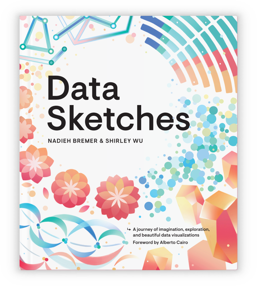 Data Sketches book