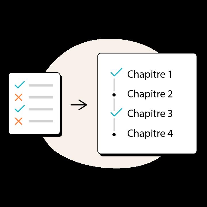 Custom courses