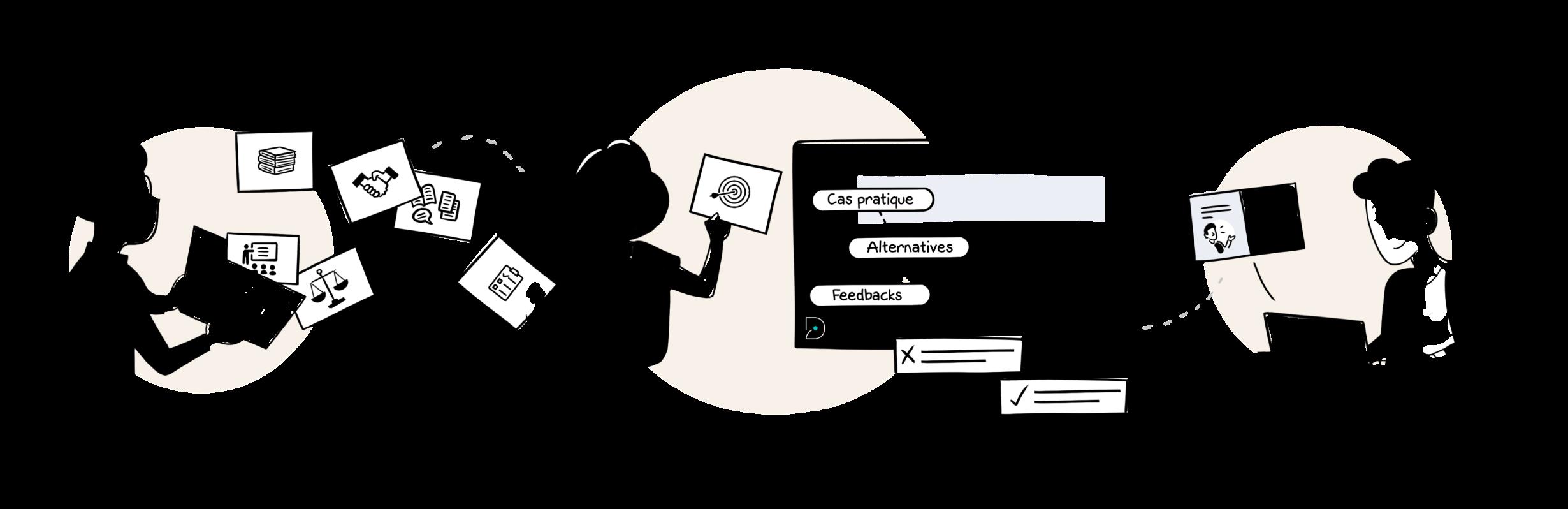 Didask : un outil de création simple et rapide pour les cours e-learning Digital Learning