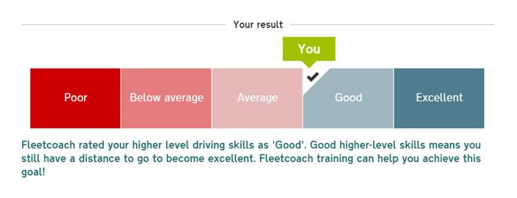 Enterprise Risk Assessment rating