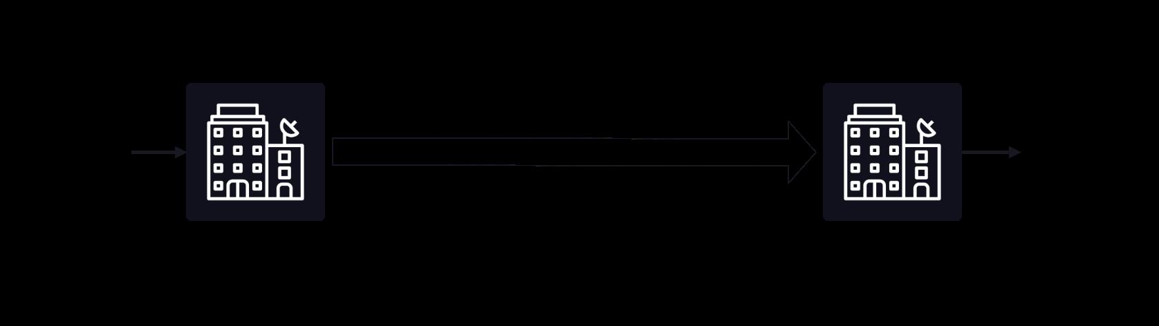 Integration into SD-WAN diagram