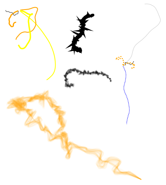 Tests for different butterfly paths