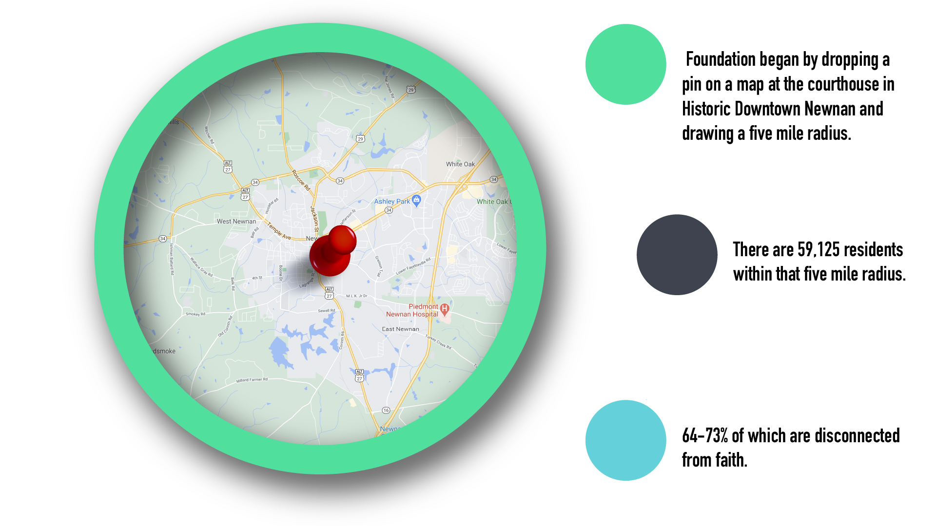 There are 59,125 residents within a 5 mile radius of Downtown Newnan.