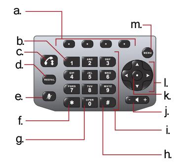 Polycom IP5000 Soundstation Keypad