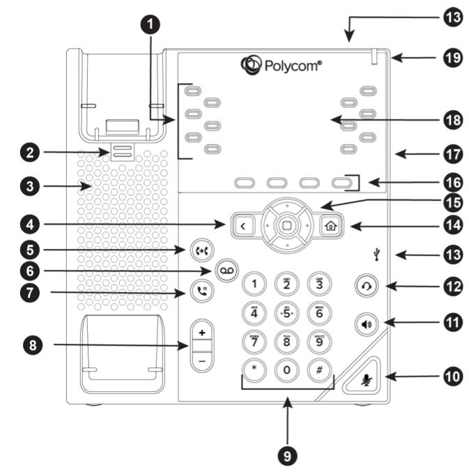 Polycom VVX 450 Layout Diagram