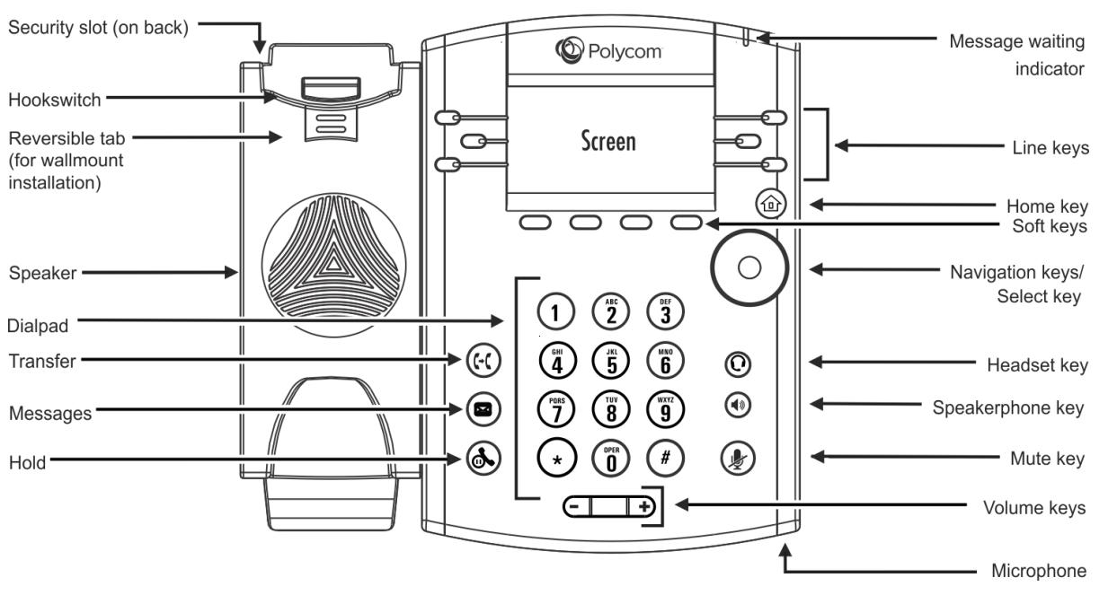 VVX310 Phone Diagram
