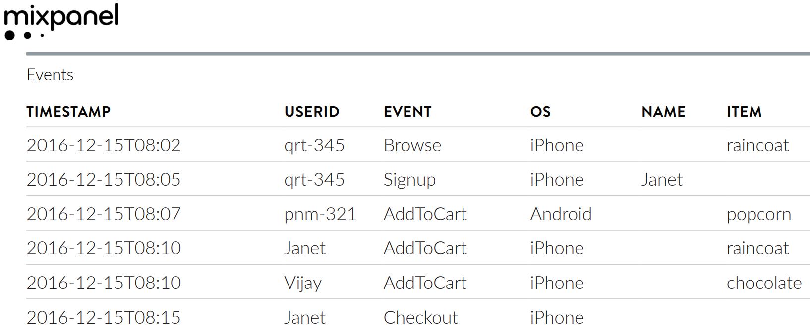 Mixpanel event log demo