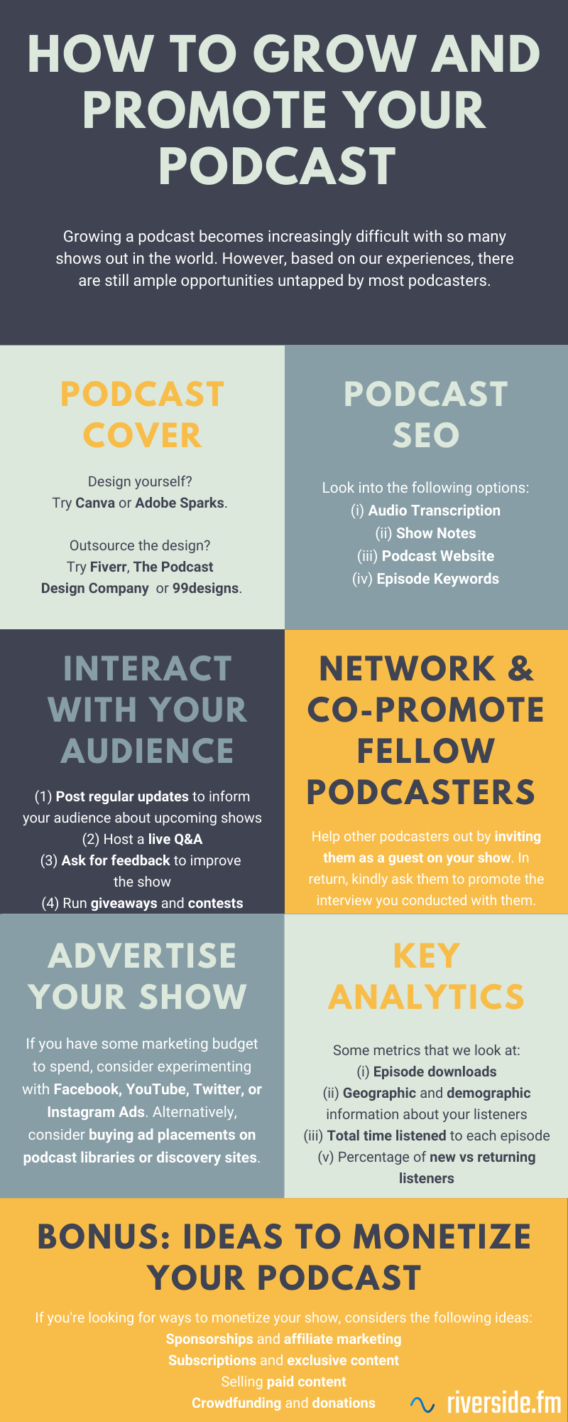 Infographic podcast growth and promotion