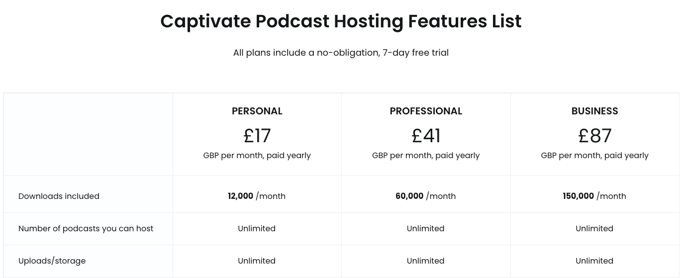 Captivate host pricing overview