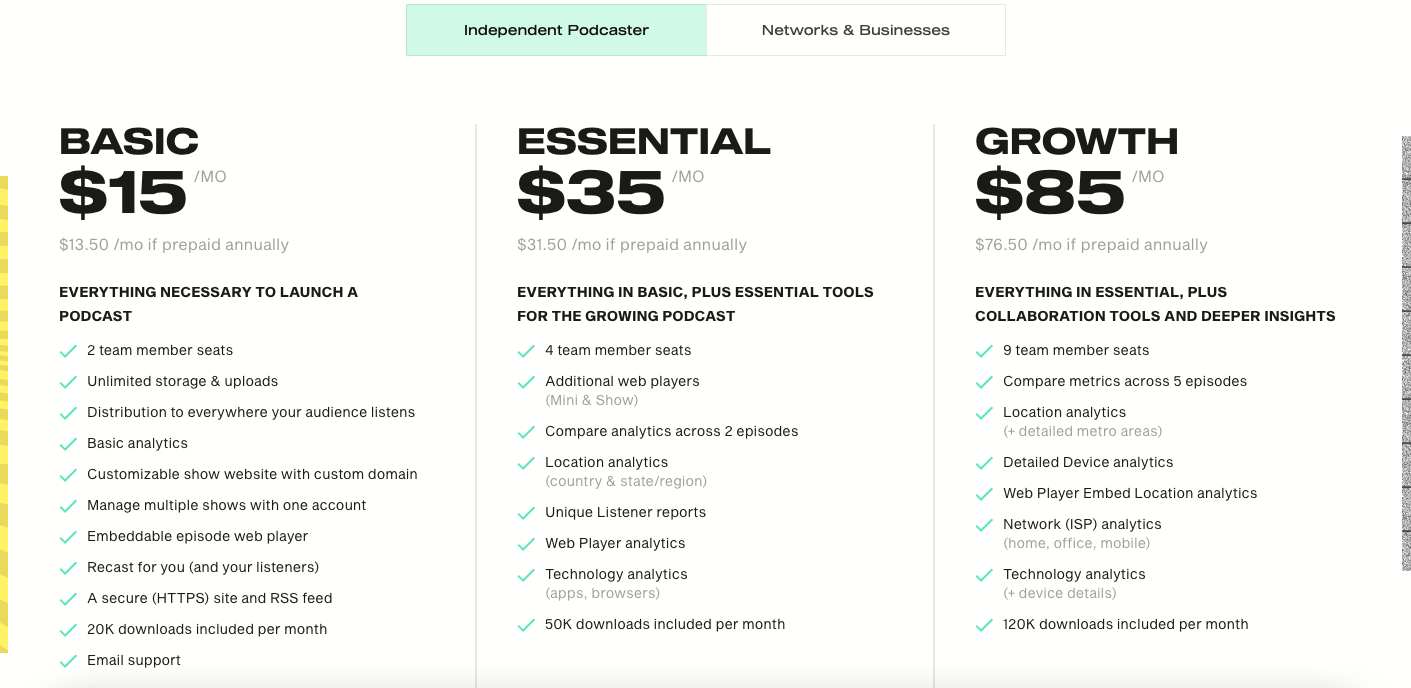 Simplecast podcast host pricing overview