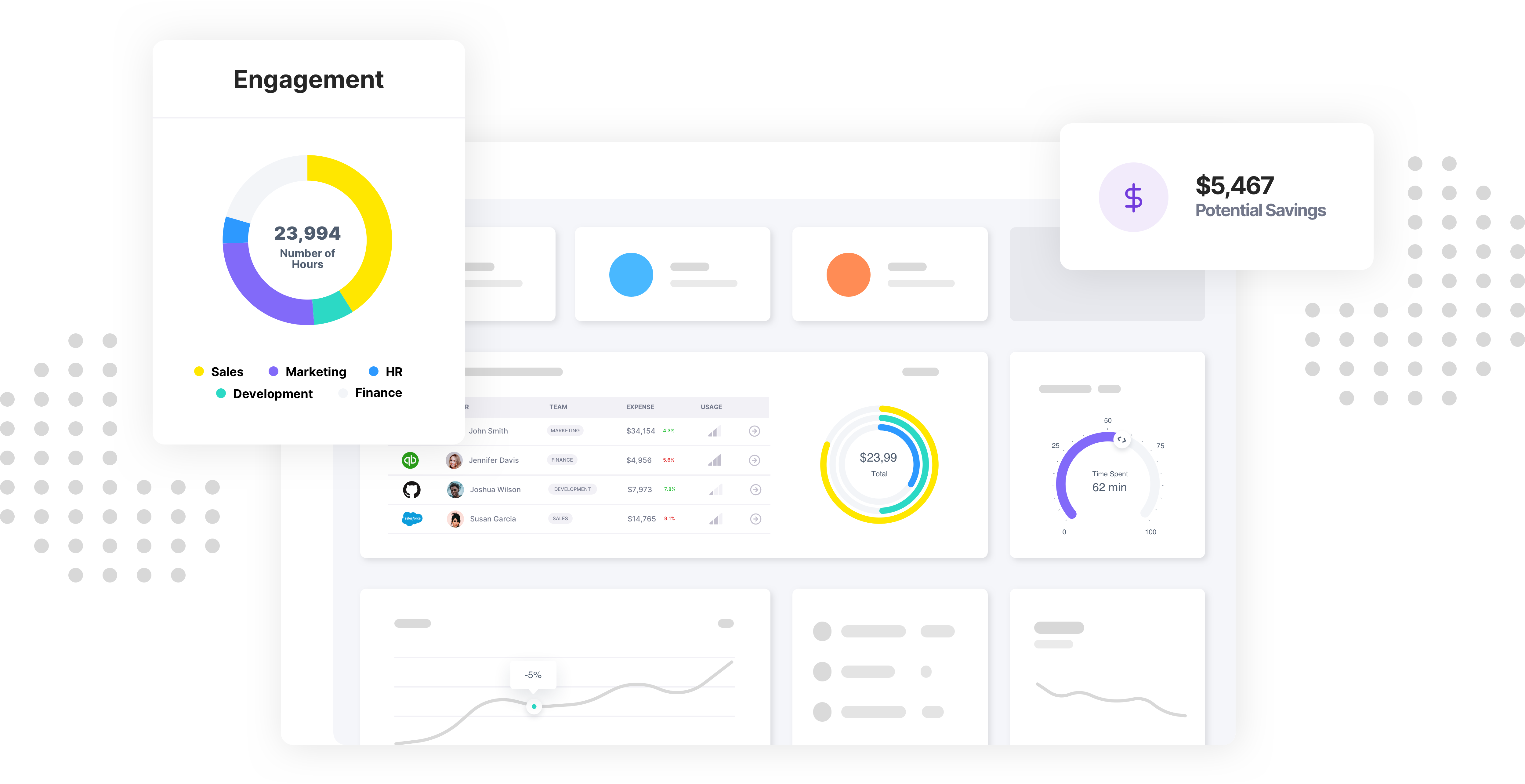 Hero image - Uncover SaaS value to drive engagement and productivity