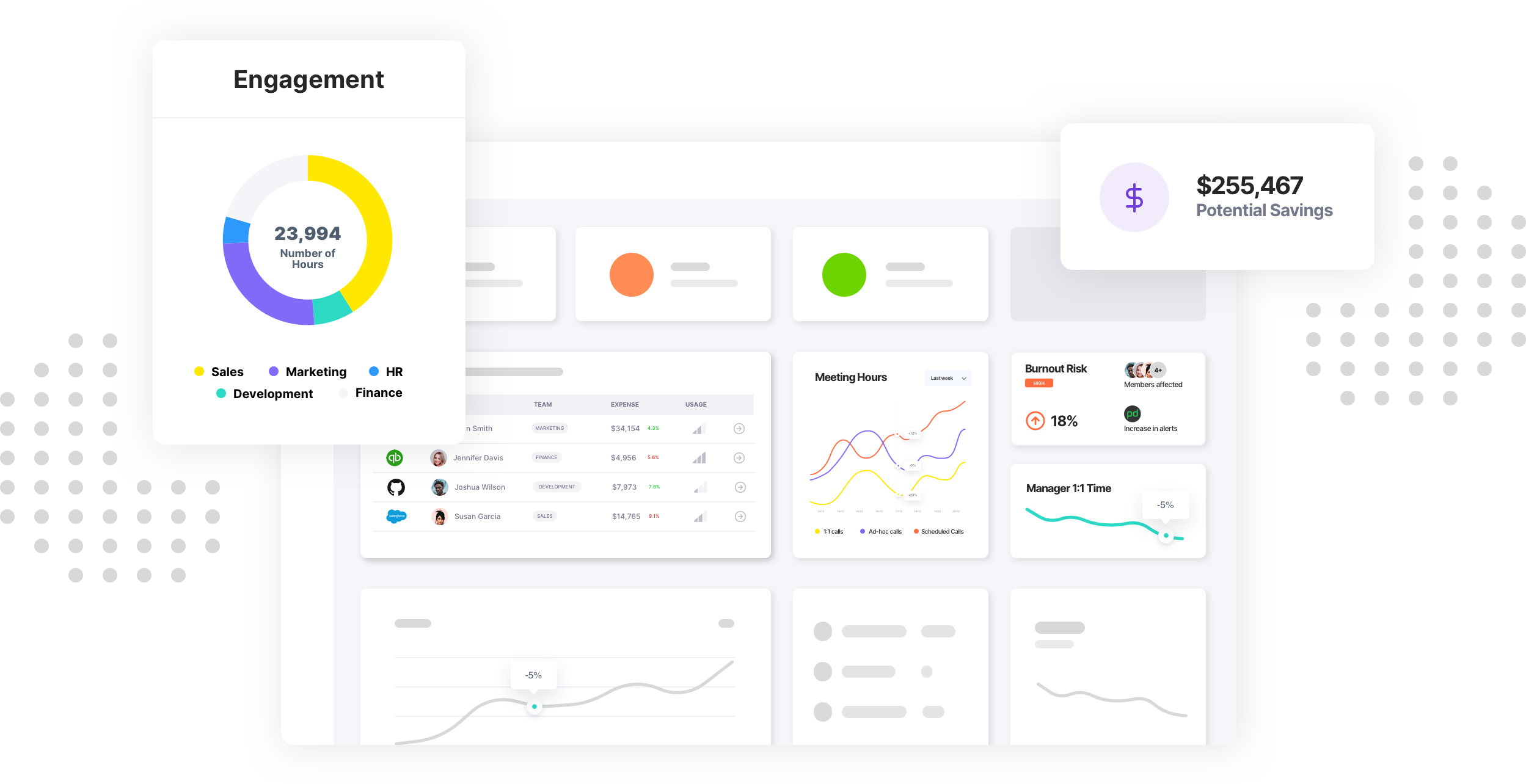 Hatica - Helps you identify patterns of engagement, productivity, burnout, and many more using SaaS data