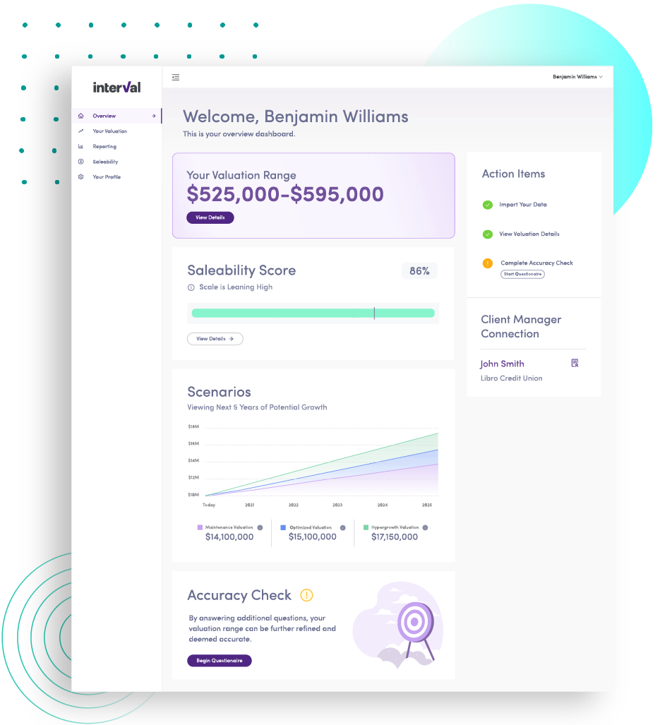 business owners dashboard