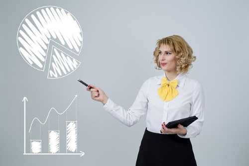 Investir en ETF explications : femme professeur explique les graphiques