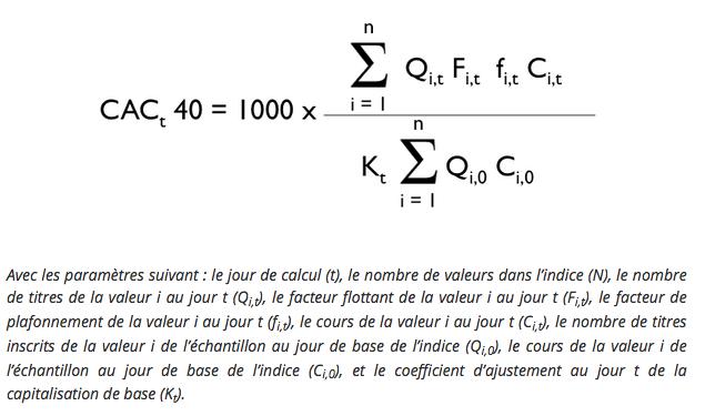 Formule de calcul de l'indice CAC40