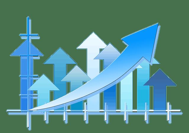 La croissance des prix d'une action
