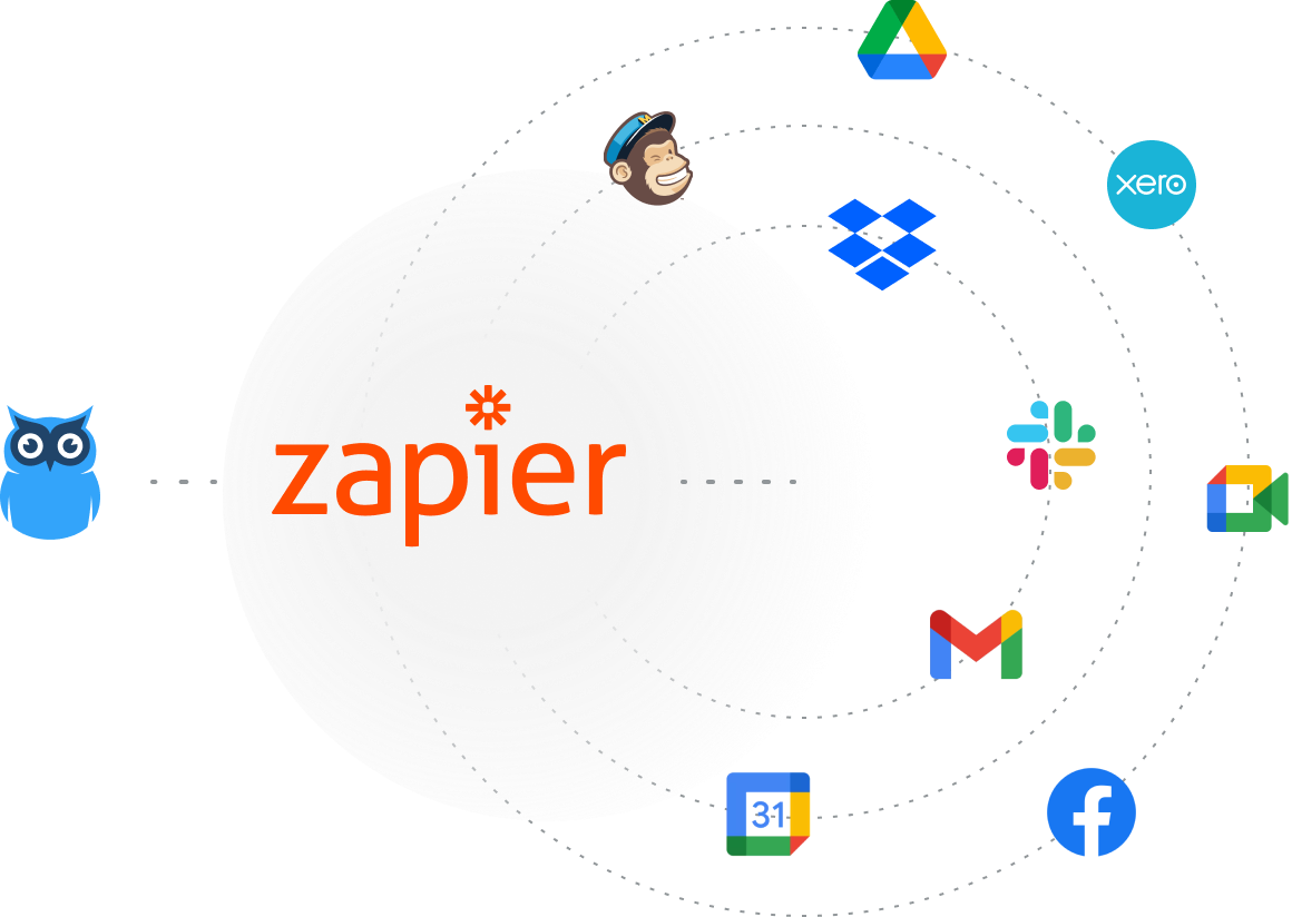 An image of Uku and Zapier