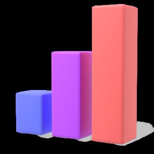 gráfico de barras crescente
