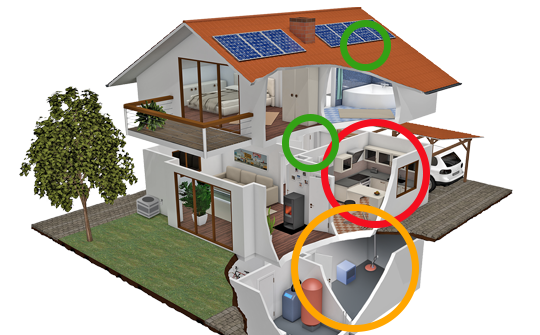 A house with areas prone to air quality problems highlighted.