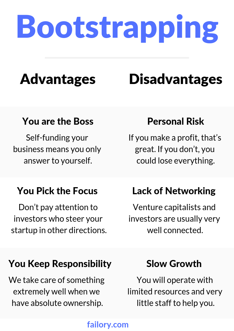 Bootstrapping advantages and disadvantages