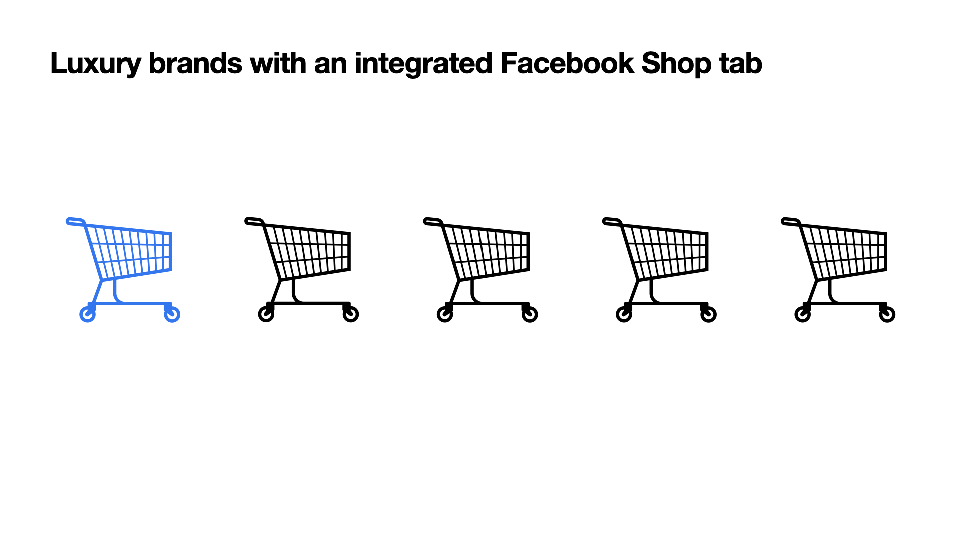 A luxury digital marketing agency's take on customer experience in 2021 (CX): Only a fifth of luxury brands have an integrated Facebook Shop tab on their official page.