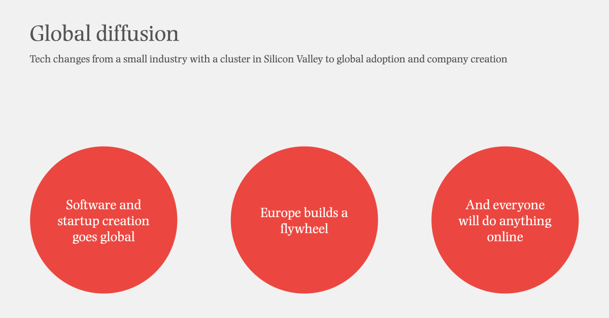 Europe, Unicorns and Global Tech Diffusion - The End of the American Internet