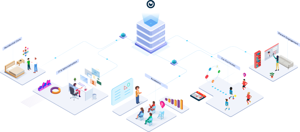 Orah Platform Diagram