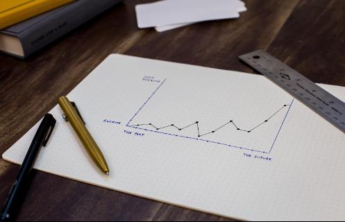 Comment évaluer l'impact de vos programmes de L&D ?