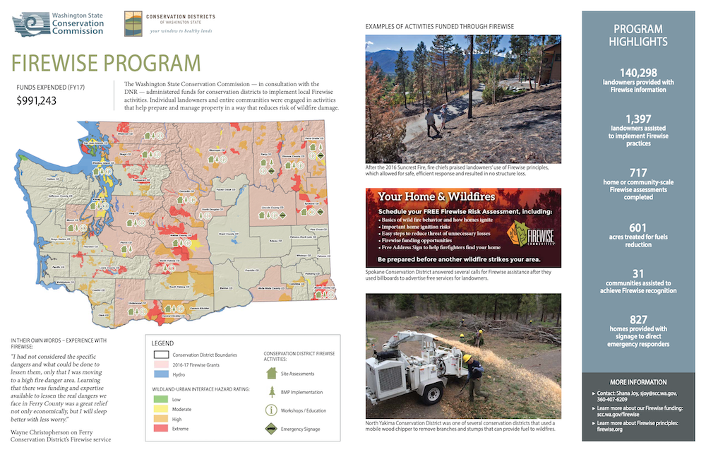Firewise Program Project Map