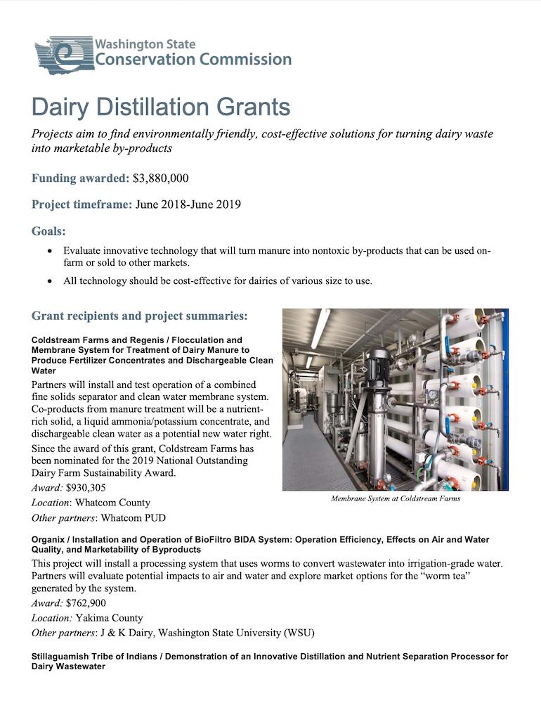 Dairy Distillation Grants