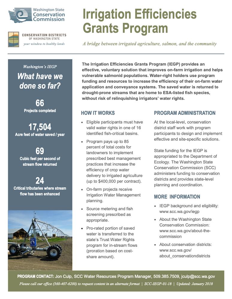 Irrigation Efficiencies Grant Program