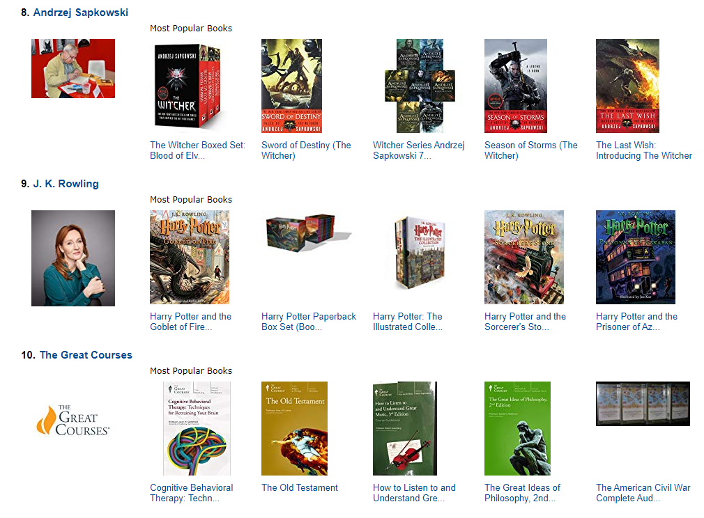 Andrzej Sapkowski as a top author on Amazon