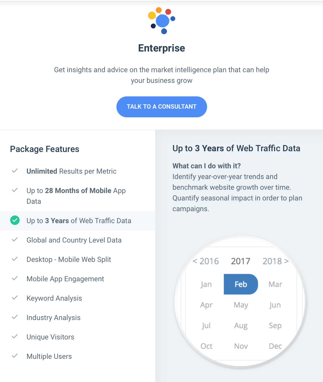 SimilarWeb offer