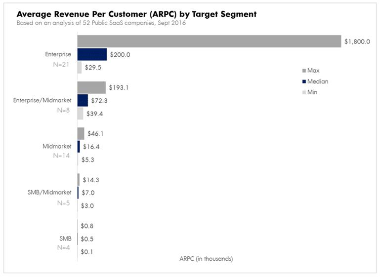 ARPC chart