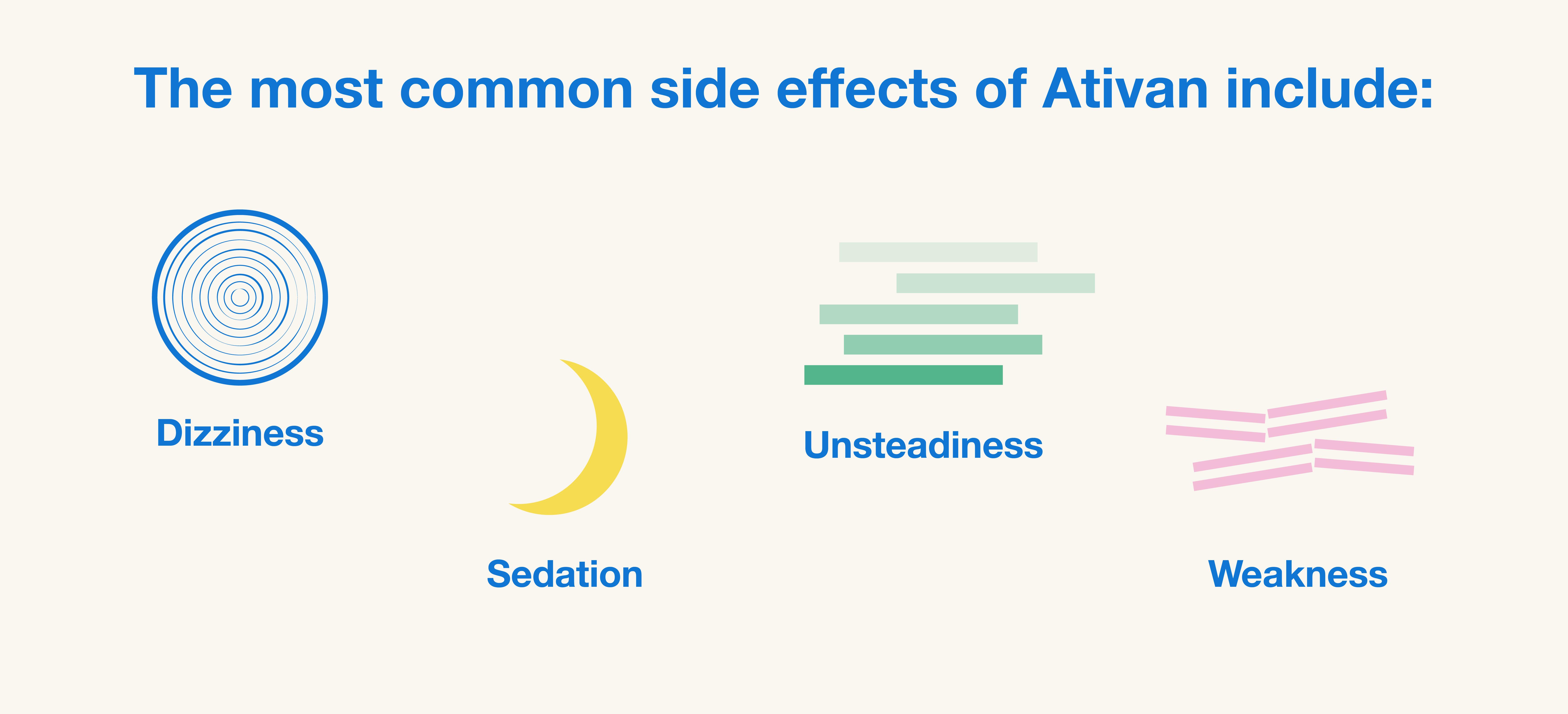 Ativan side effects