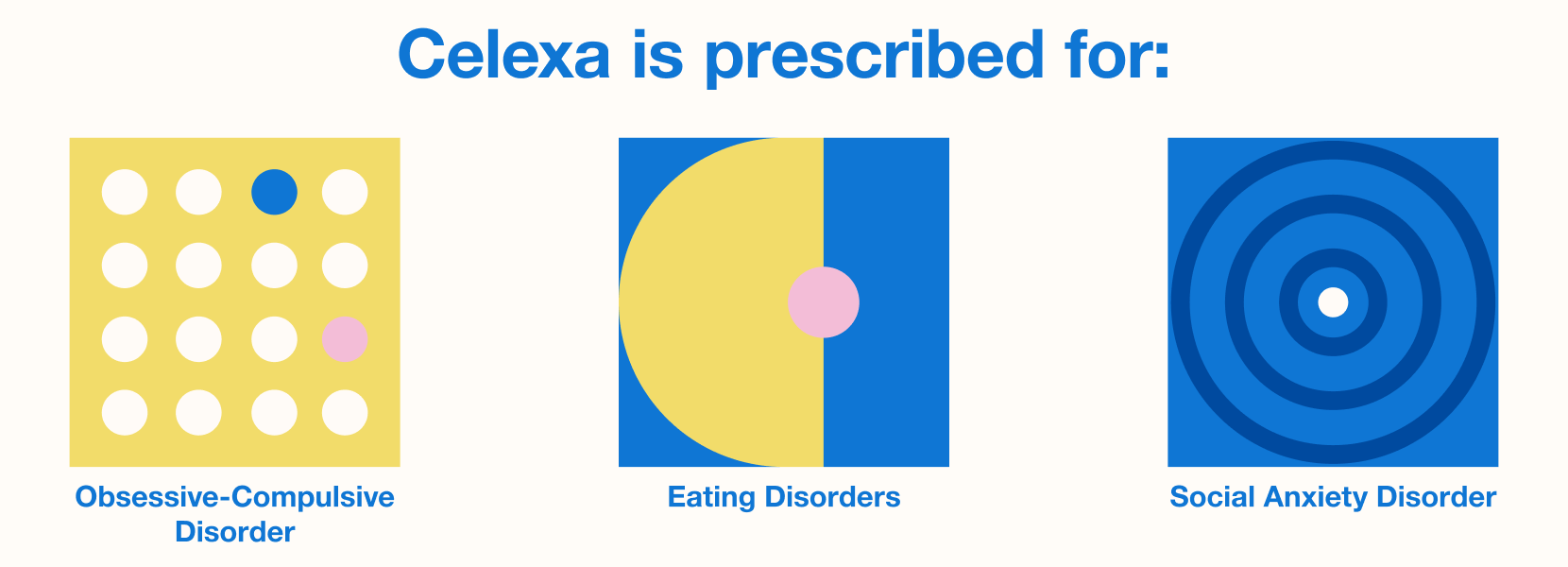 What Celexa is prescribed for