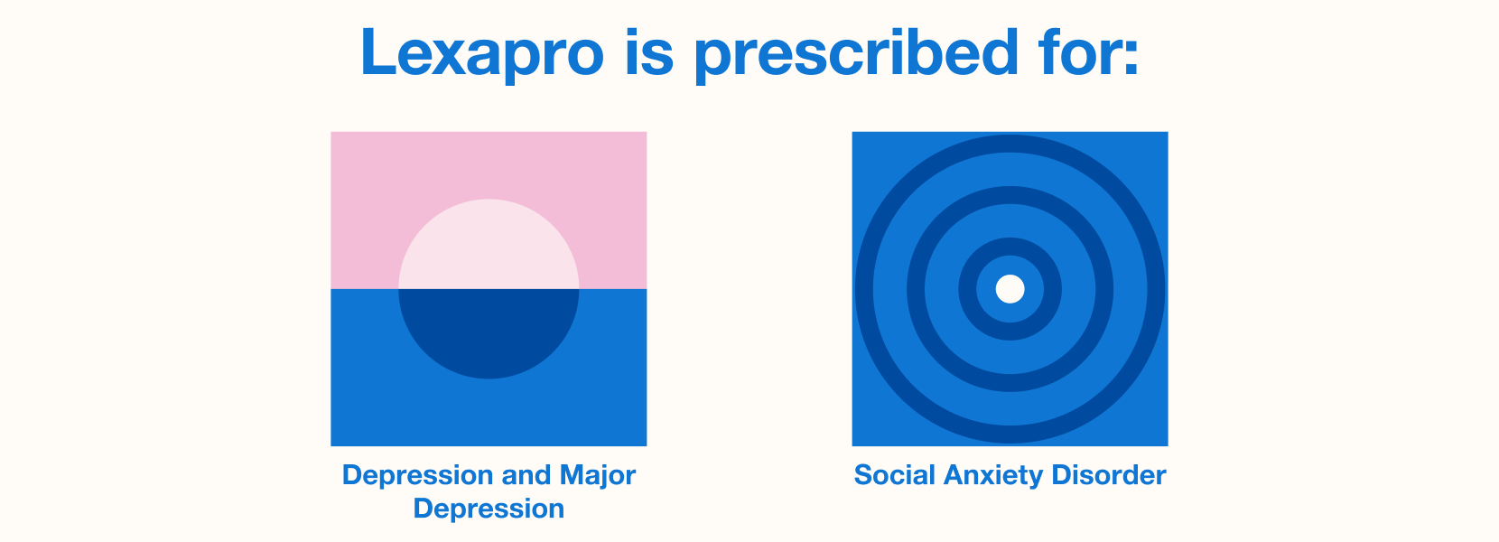 What Lexapro is prescribed for