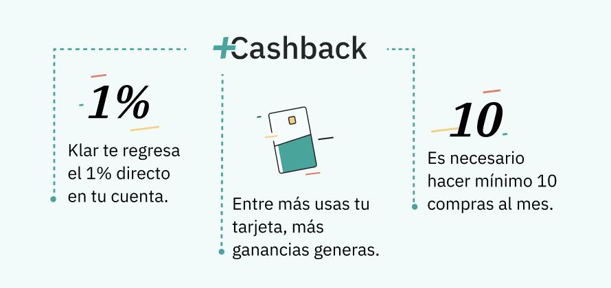 Telcel Tarjeta Cashback.png
