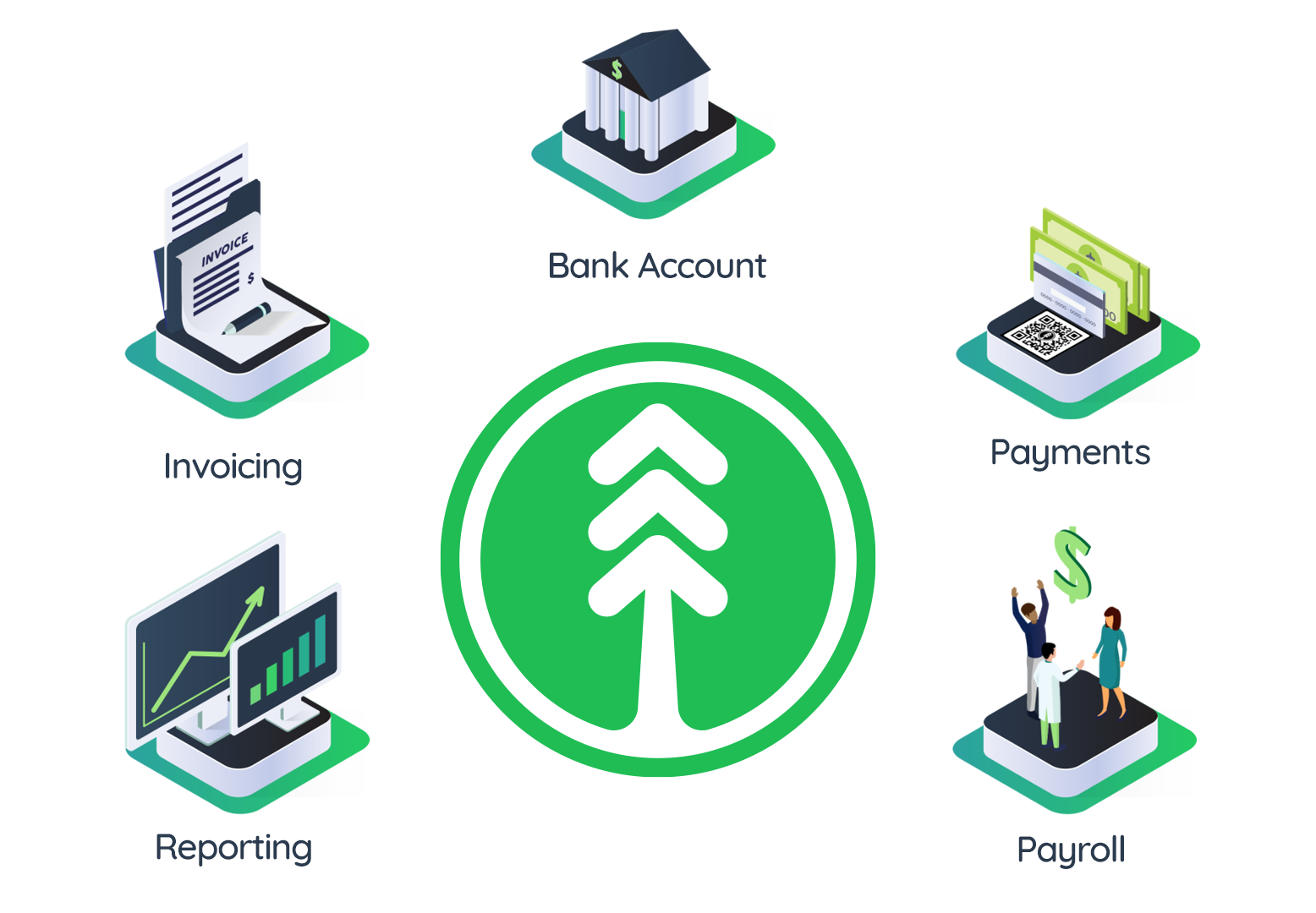 Introducing Hyperion's Small Business Banking Hub