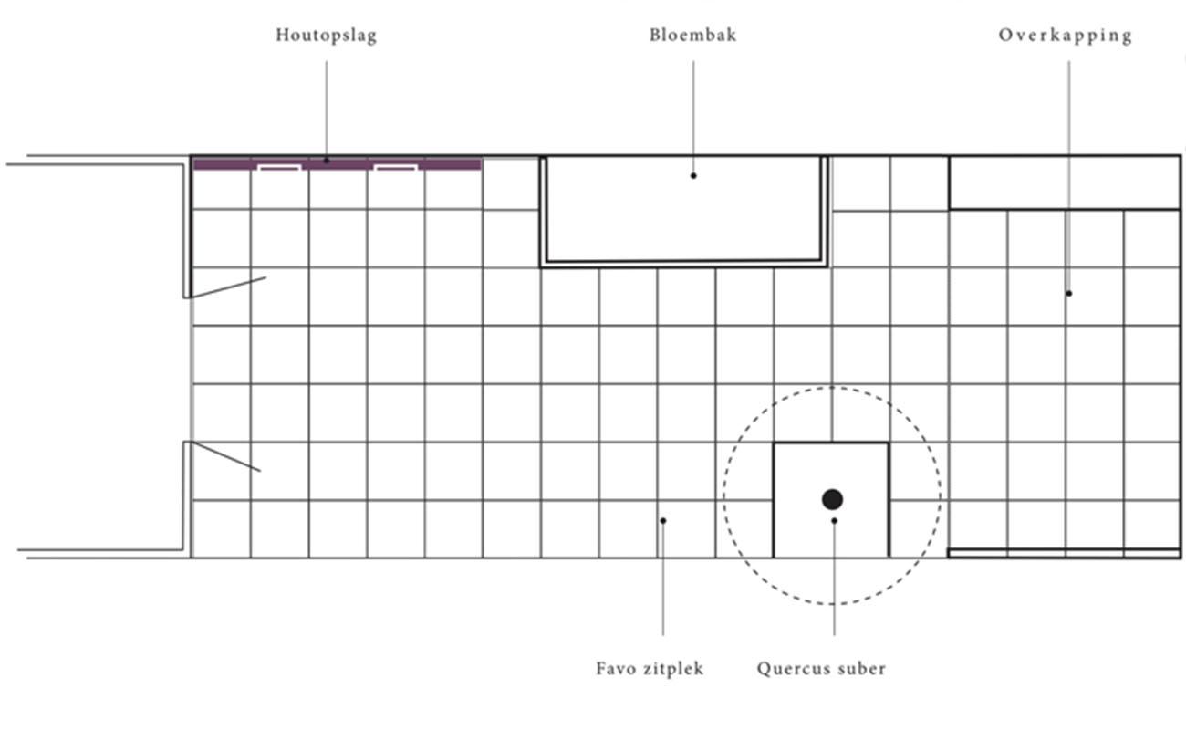 Gratis tuinontwerp plattegrond achtertuin rijtjeswoning