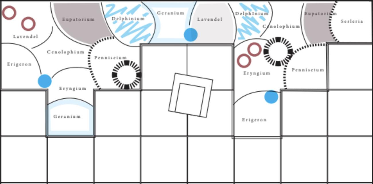 Voorbeeld beplantingsplan voor border met vaste planten en siergrassen in mediterrane sfeer