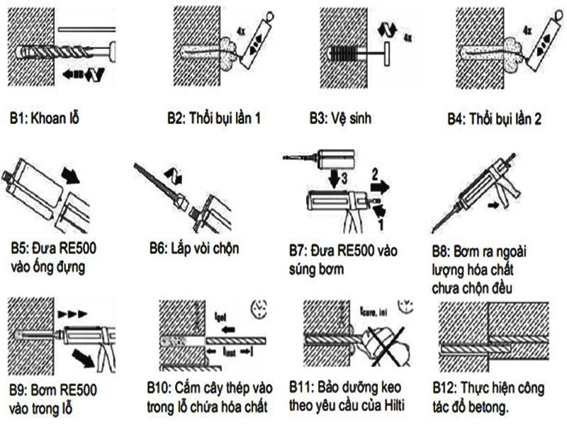 Quy trình khoan cấy thép chuẩn kỹ thuật