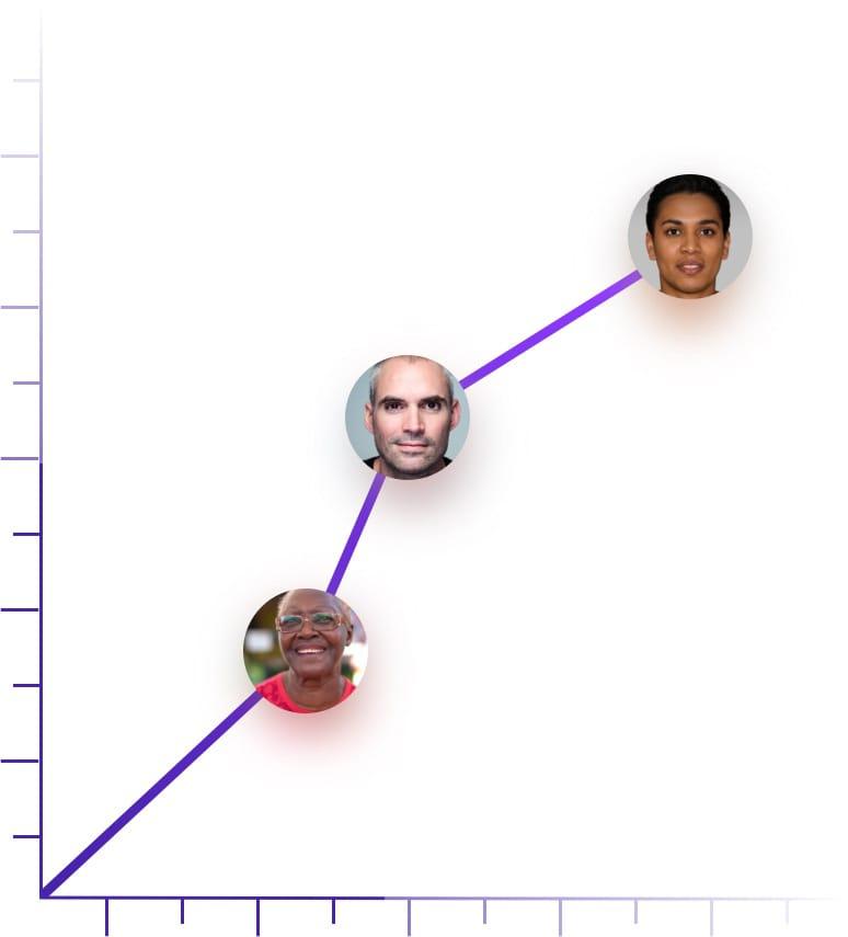 Up trending graph