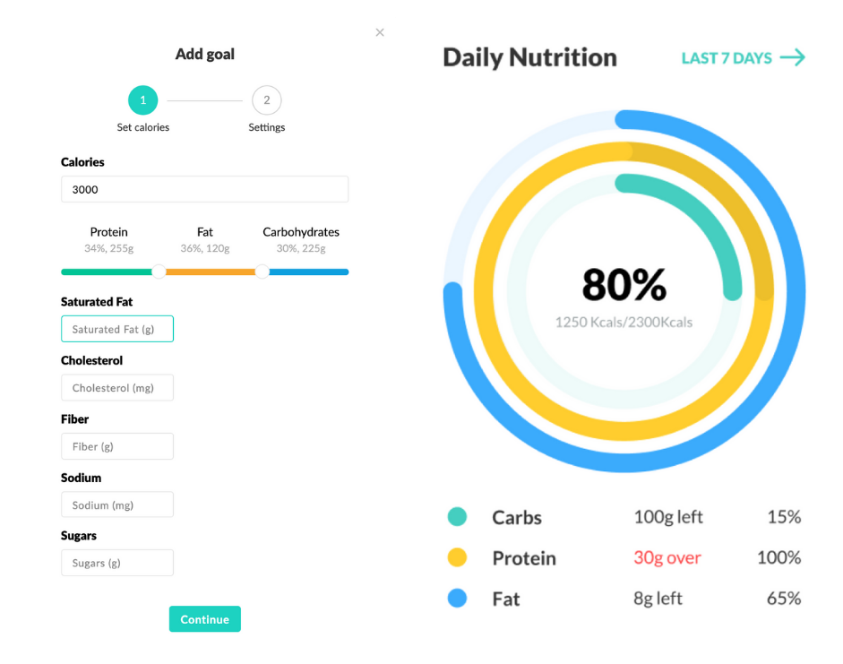 WeStrive daily nutrition tracking and macro goals