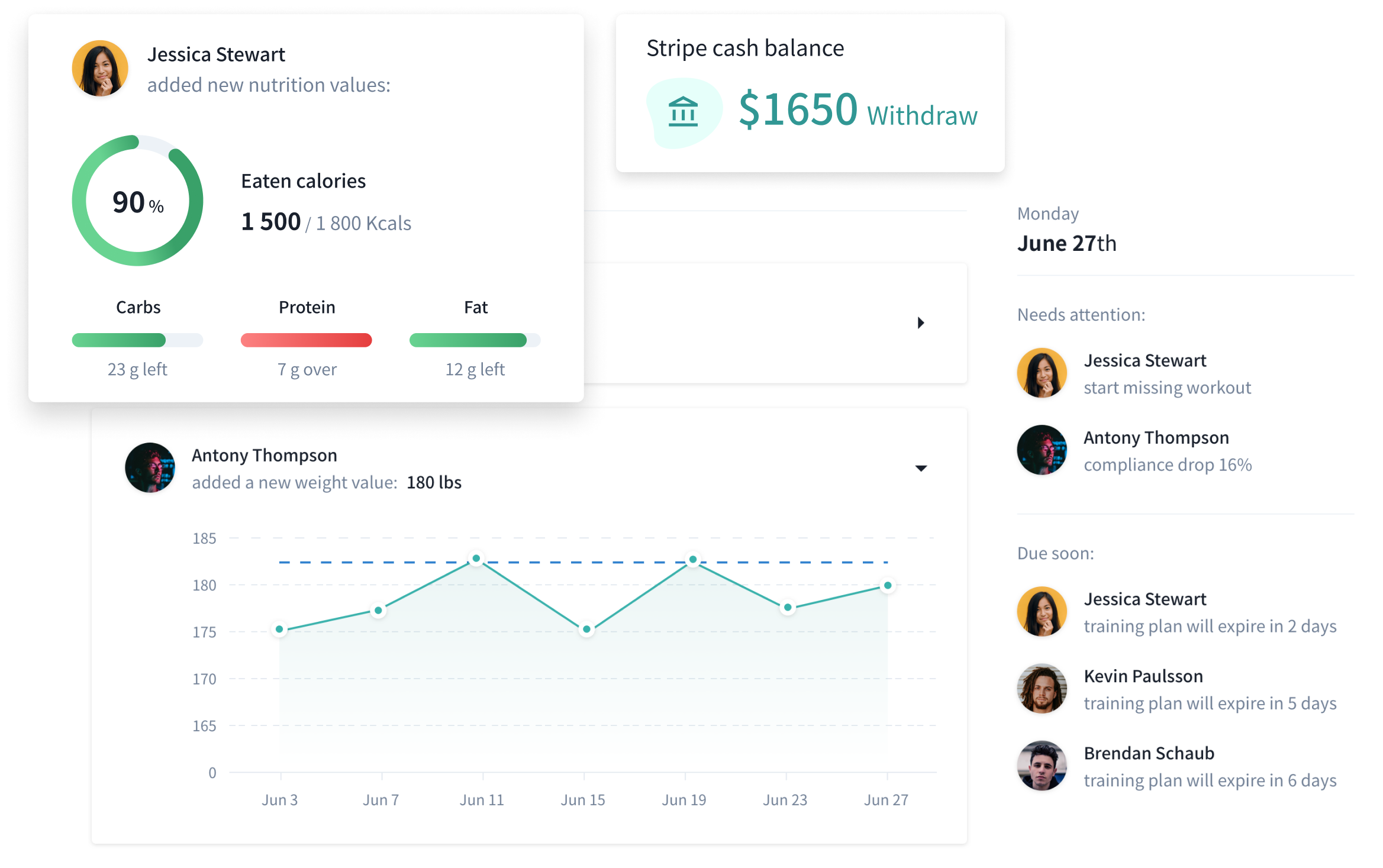 WeStrive personal training dashboard and sales
