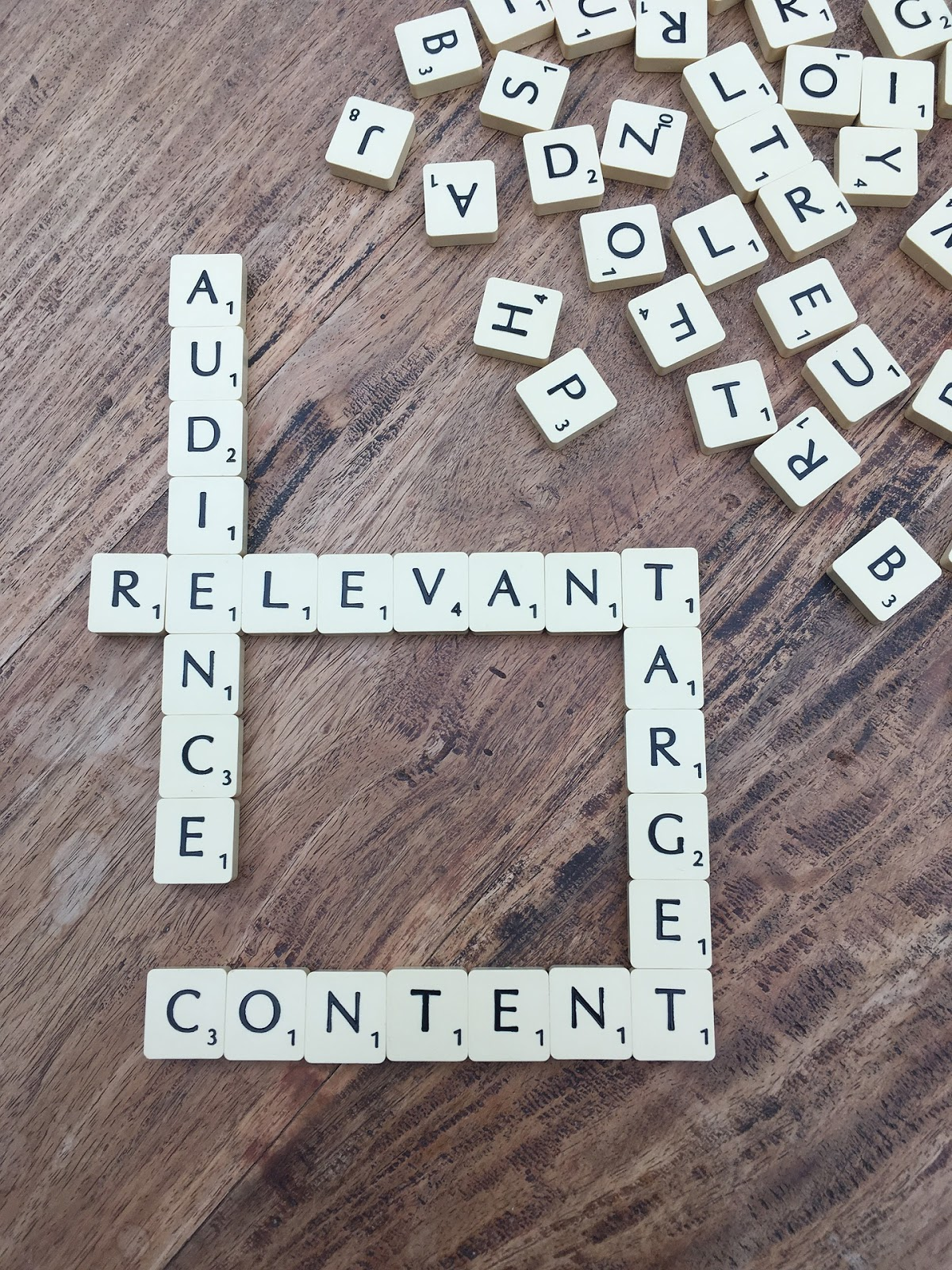 Relevant Audience Target Content Domino Strategy on Wooden Desk