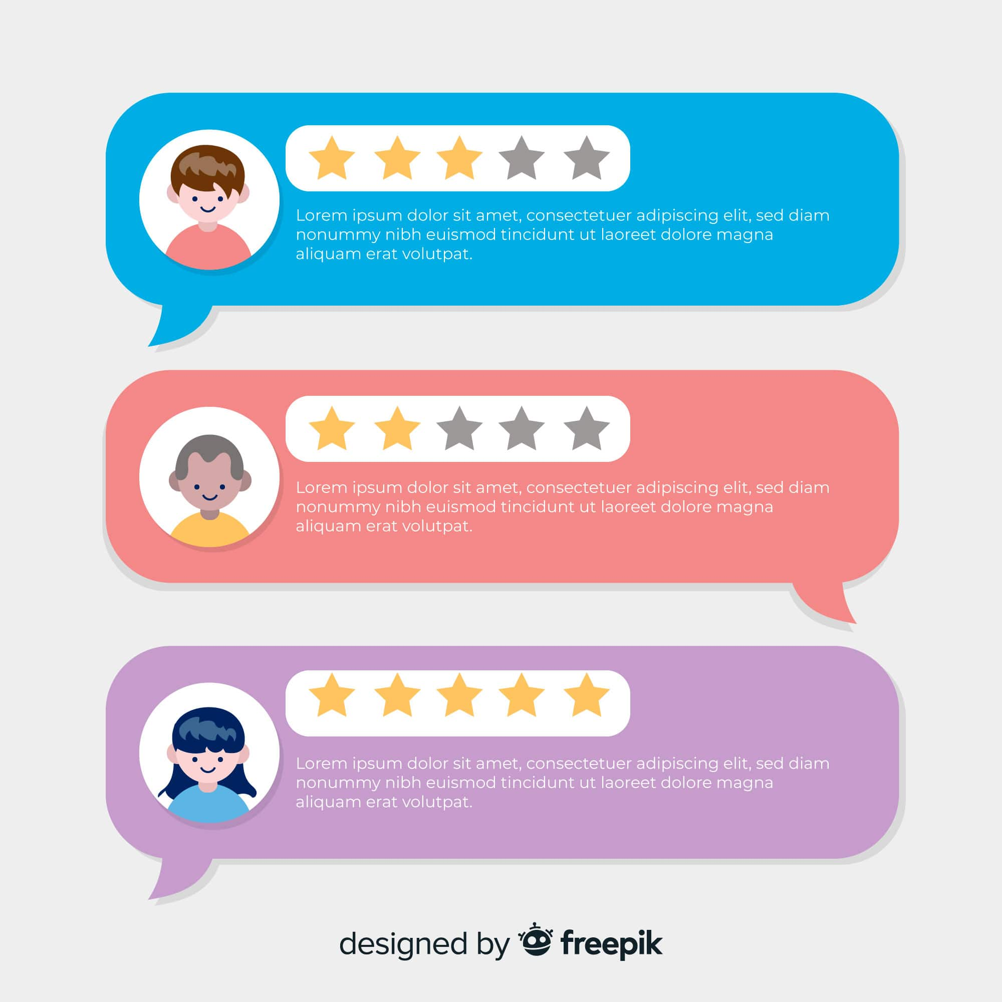 Sample website reviews from 3 users
