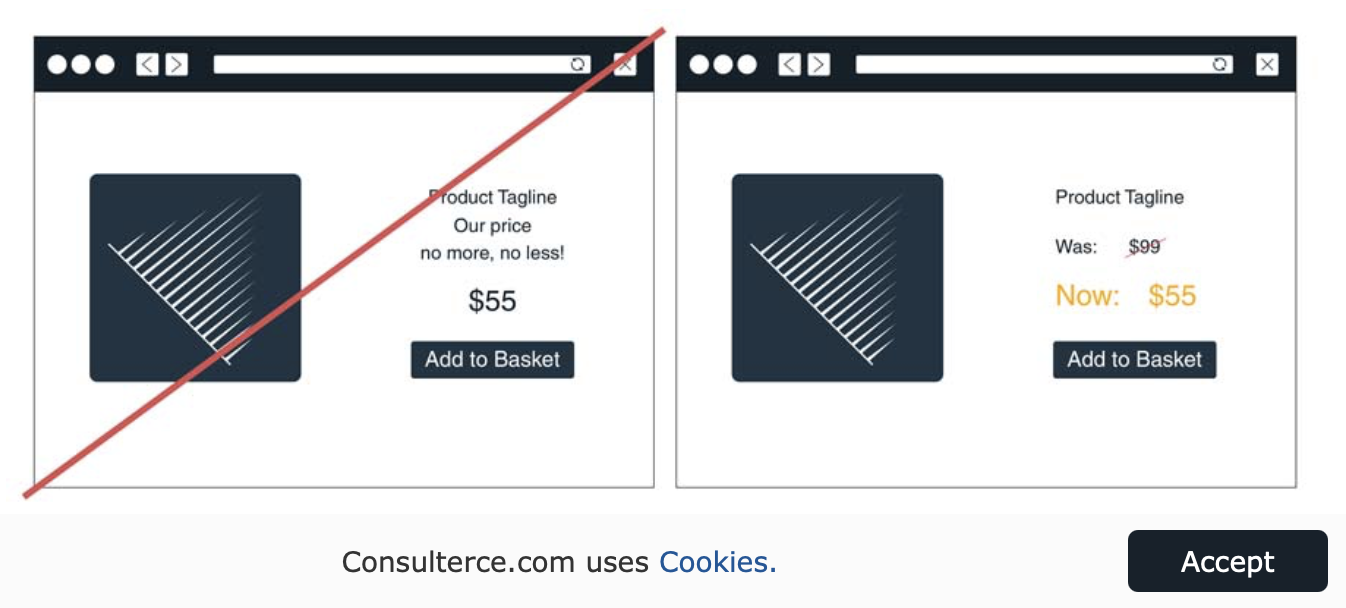 price anchoring to increase conversion rate